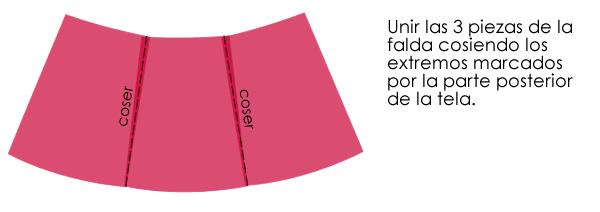 diy/tutorial falda envolvente Lomurella