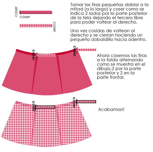 diy/tutorial falda envolvente – Lomurella